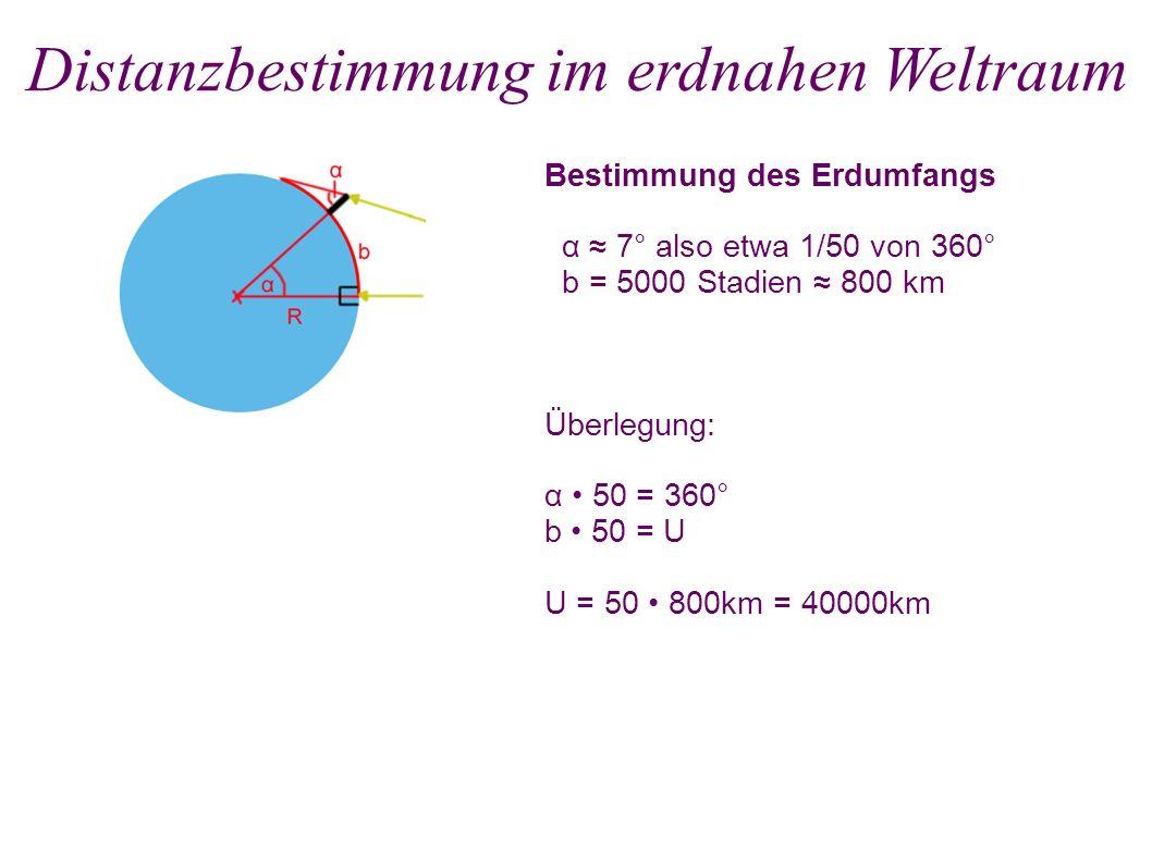 Bestimmung des Erdumfangs α ≈ 7° also etwa 1/50 von 360° b = 5000 Stadien ≈ 800 km Überlegung: α 50 = 360° b 50 = U U = 50 800km = 40000km Distanzbest