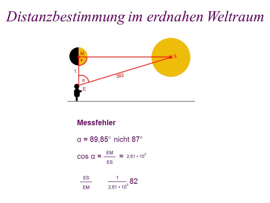 Messfehler α = 89,85° nicht 87° cos α = = = ≈ 382 Distanzbestimmung im erdnahen Weltraum
