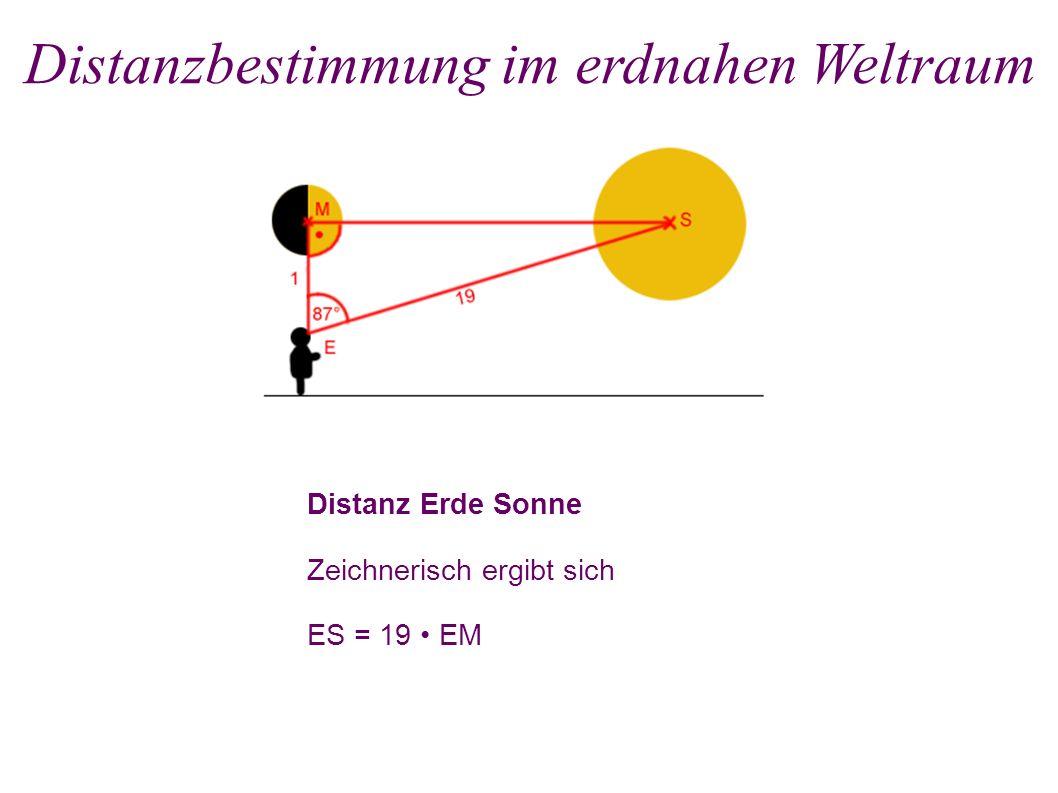 Distanz Erde Sonne Zeichnerisch ergibt sich ES = 19 EM Distanzbestimmung im erdnahen Weltraum