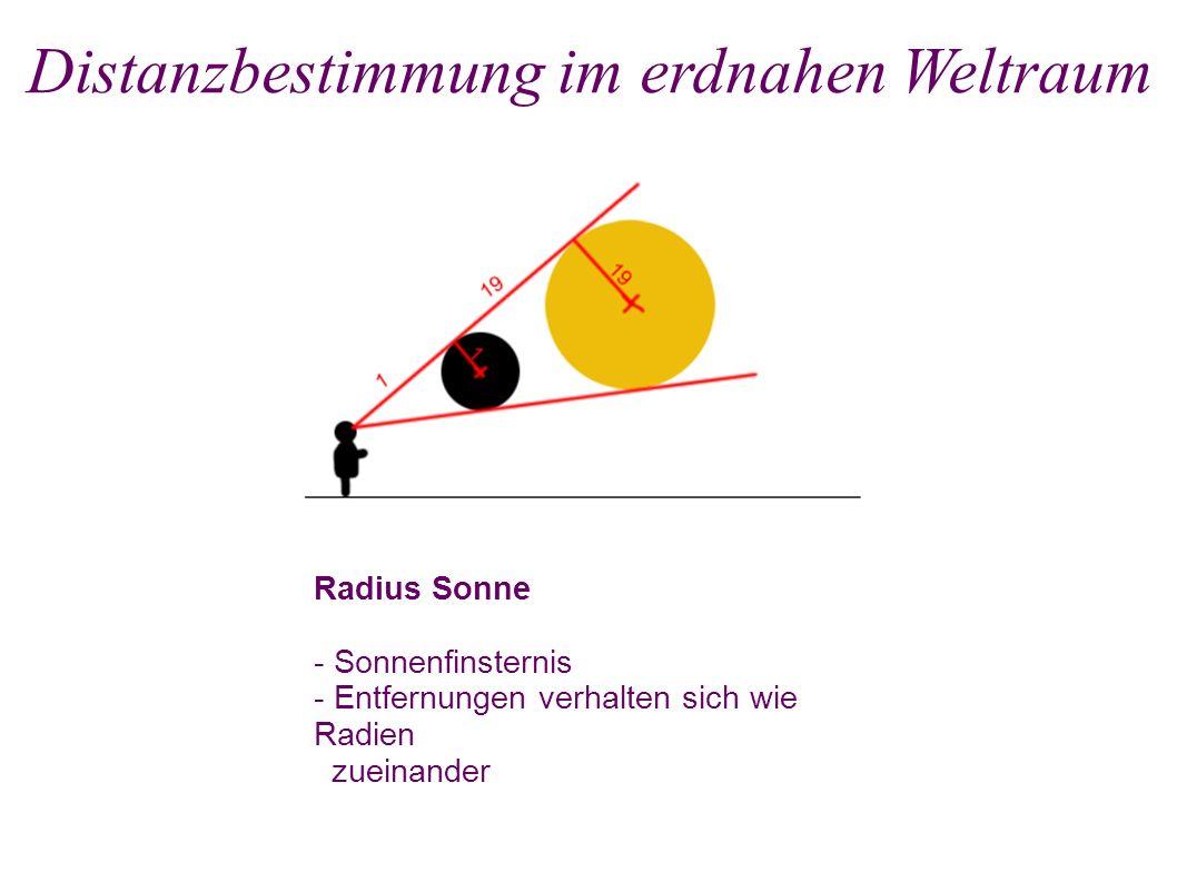 Radius Sonne - Sonnenfinsternis - Entfernungen verhalten sich wie Radien zueinander Distanzbestimmung im erdnahen Weltraum