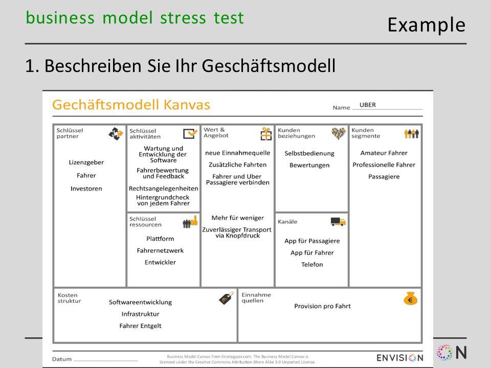 business model stress test 1. Beschreiben Sie Ihr Geschäftsmodell Example