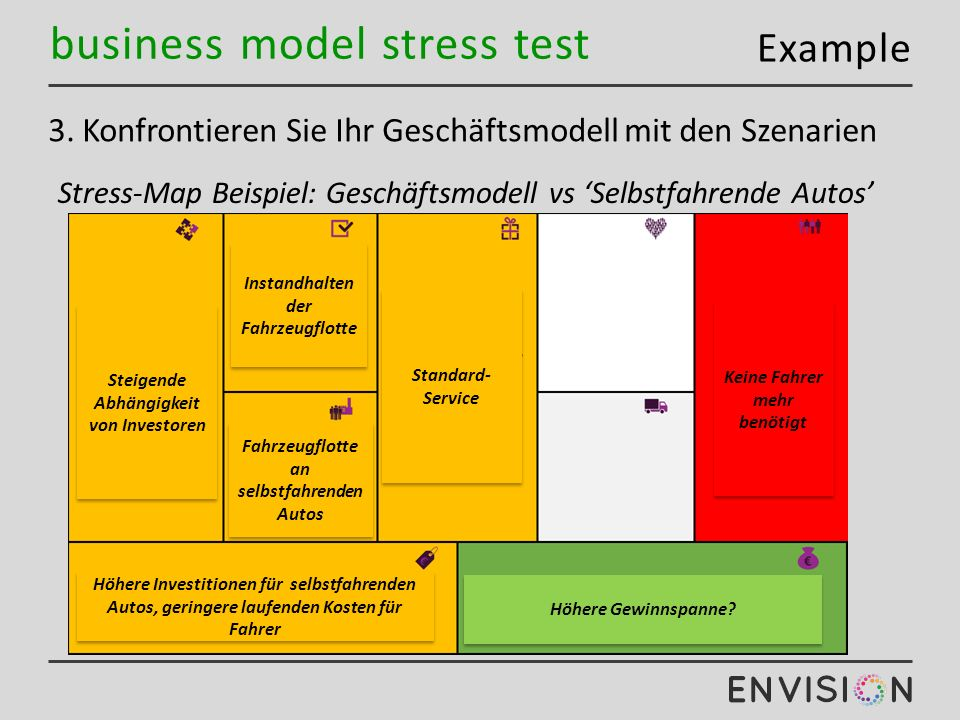 business model stress test 3.