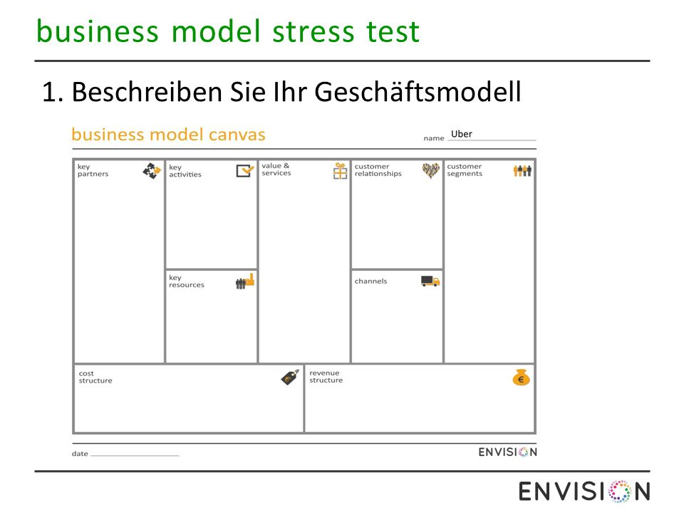 business model stress test 1. Beschreiben Sie Ihr Geschäftsmodell