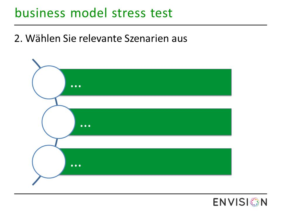business model stress test 2. Wählen Sie relevante Szenarien aus … … …