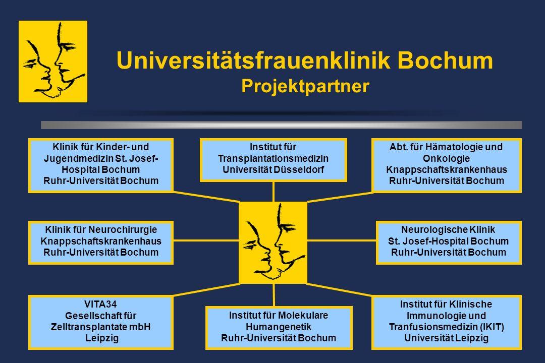 Universitätsfrauenklinik Bochum Projektpartner VITA34 Gesellschaft für Zelltransplantate mbH Leipzig Neurologische Klinik St.