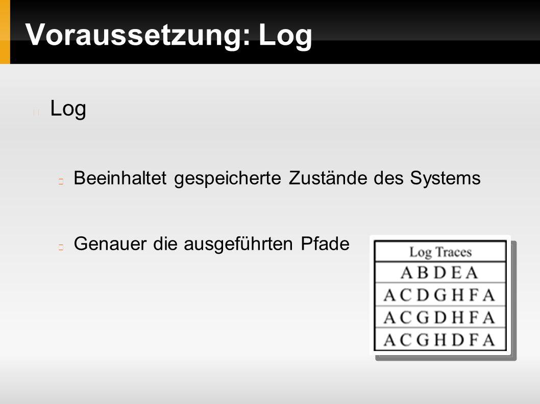 Voraussetzung: Log Log Beeinhaltet gespeicherte Zustände des Systems Genauer die ausgeführten Pfade