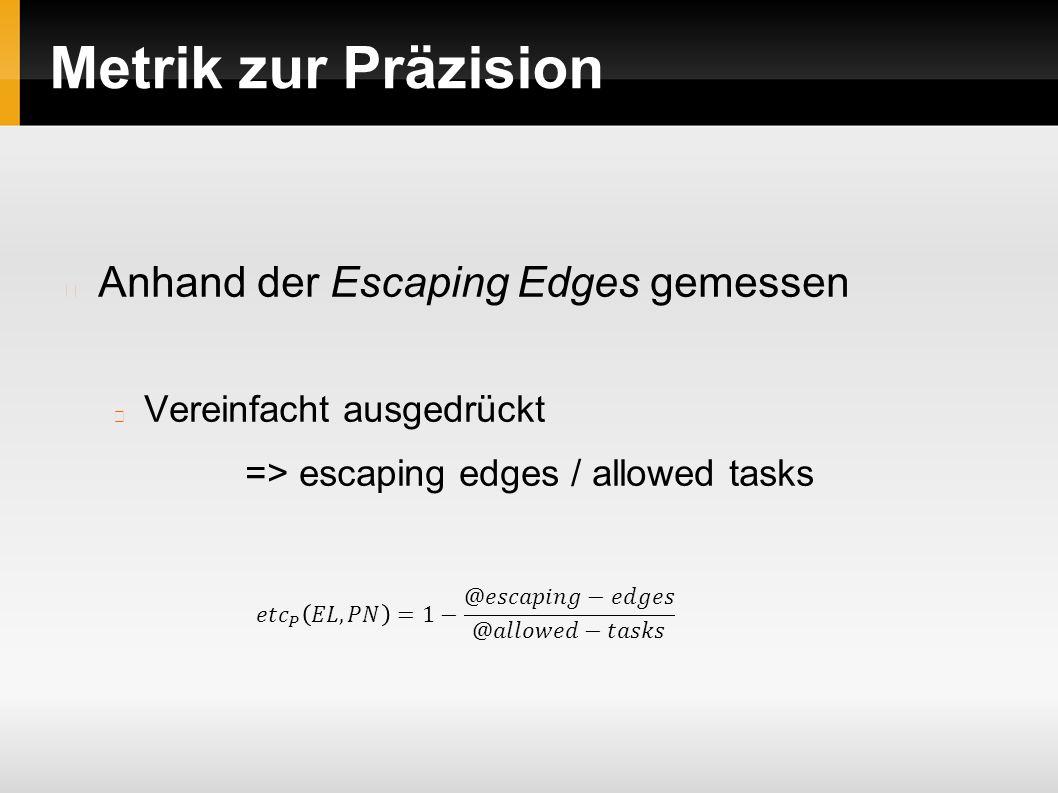 Metrik zur Präzision Anhand der Escaping Edges gemessen Vereinfacht ausgedrückt => escaping edges / allowed tasks