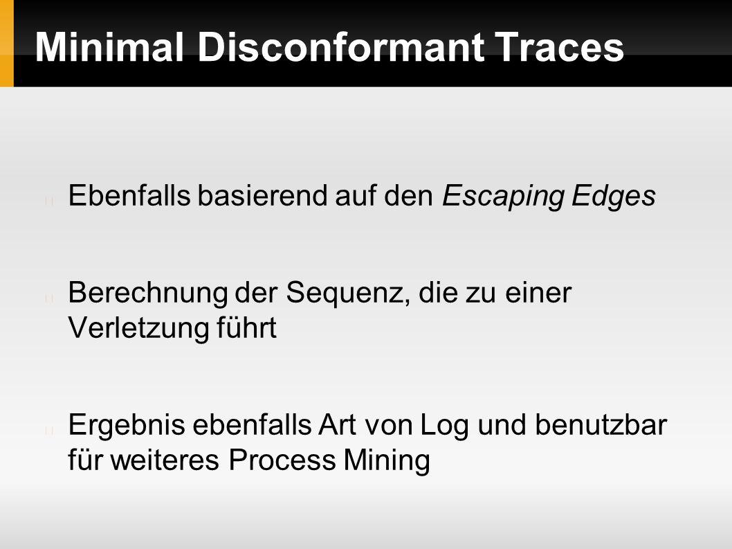 Minimal Disconformant Traces Ebenfalls basierend auf den Escaping Edges Berechnung der Sequenz, die zu einer Verletzung führt Ergebnis ebenfalls Art v