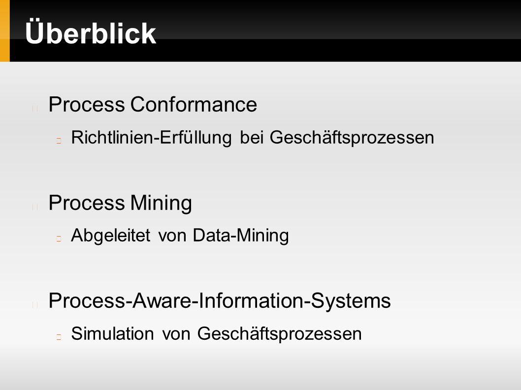 Überblick Process Conformance Richtlinien-Erfüllung bei Geschäftsprozessen Process Mining Abgeleitet von Data-Mining Process-Aware-Information-Systems Simulation von Geschäftsprozessen