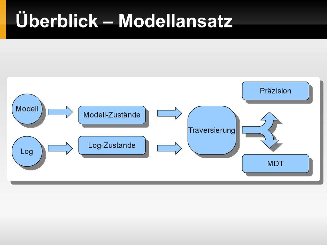 Überblick – Modellansatz