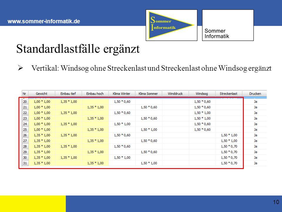 www.sommer-informatik.de Standardlastfälle ergänzt 10  Vertikal: Windsog ohne Streckenlast und Streckenlast ohne Windsog ergänzt