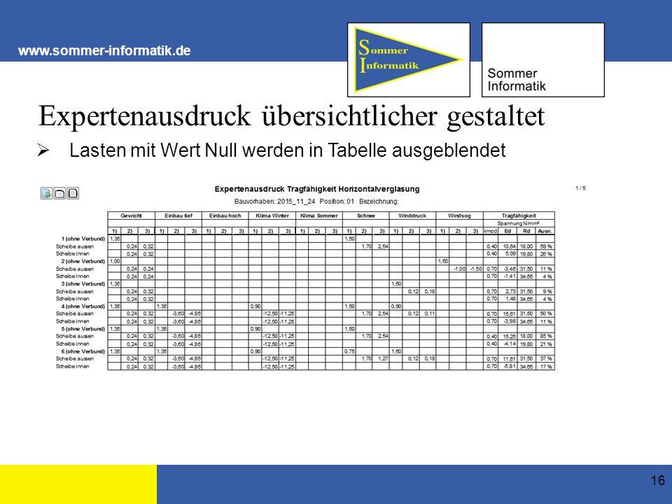 www.sommer-informatik.de Expertenausdruck übersichtlicher gestaltet 16  Lasten mit Wert Null werden in Tabelle ausgeblendet