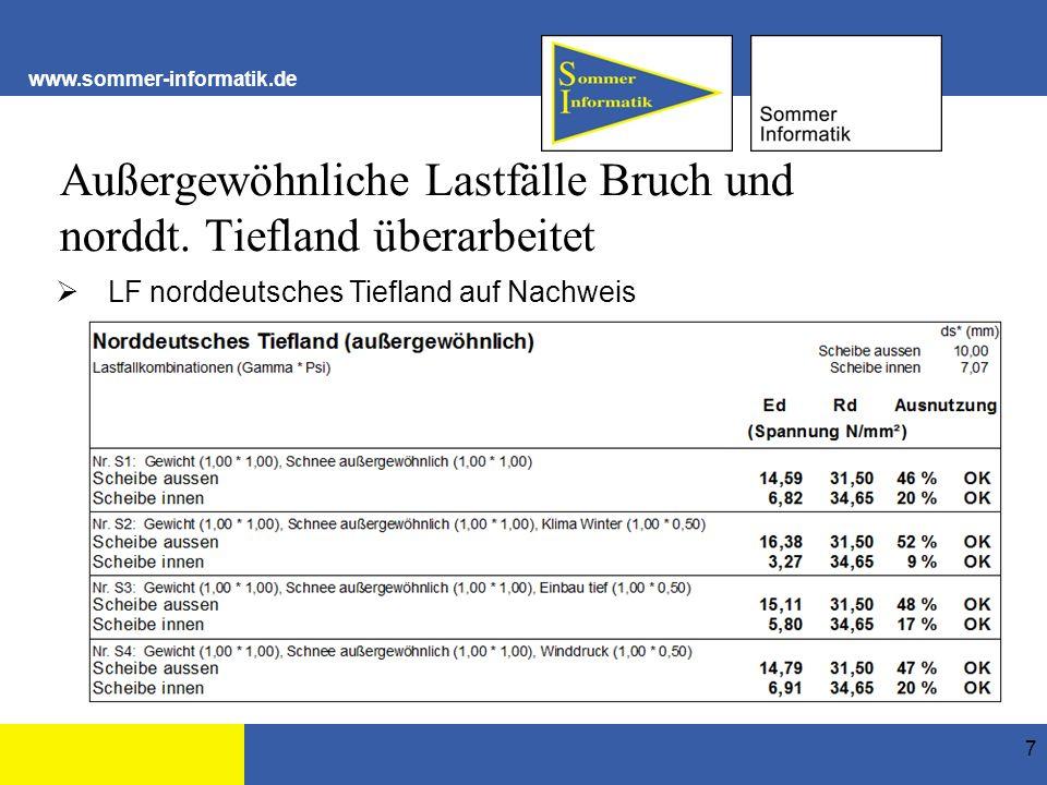 www.sommer-informatik.de Aktualisierung Spektraldtaten Neue Spektraldaten (AGC Interpane): * ipaclear * Stopray Vision-72 (εn=1%) * Stopray Vision-72T (εn=1%) * Stopsol Silverlight PrivaBlue (εn=89%) 28