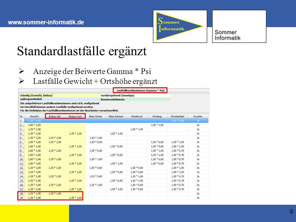 www.sommer-informatik.de Standardlastfälle ergänzt 9  Anzeige der Beiwerte Gamma * Psi  Lastfälle Gewicht + Ortshöhe ergänzt