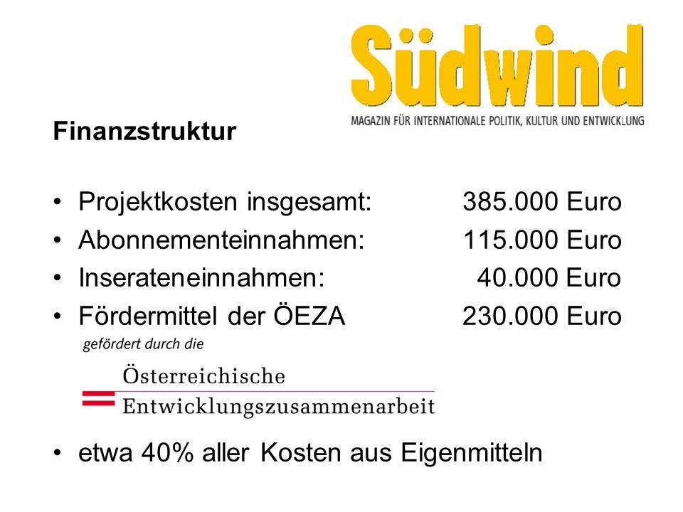 Finanzstruktur Projektkosten insgesamt: 385.000 Euro Abonnementeinnahmen: 115.000 Euro Inserateneinnahmen: 40.000 Euro Fördermittel der ÖEZA 230.000 Euro etwa 40% aller Kosten aus Eigenmitteln