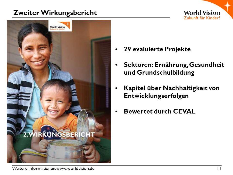 Weitere Informationen: www.worldvision.de 11 Zweiter Wirkungsbericht 29 evaluierte Projekte Sektoren: Ernährung, Gesundheit und Grundschulbildung Kapitel über Nachhaltigkeit von Entwicklungserfolgen Bewertet durch CEVAL