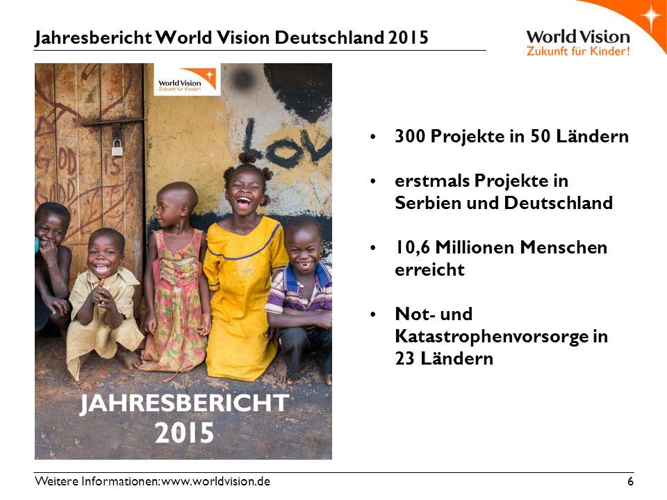 Weitere Informationen: www.worldvision.de 6 Jahresbericht World Vision Deutschland 2015 300 Projekte in 50 Ländern erstmals Projekte in Serbien und Deutschland 10,6 Millionen Menschen erreicht Not- und Katastrophenvorsorge in 23 Ländern