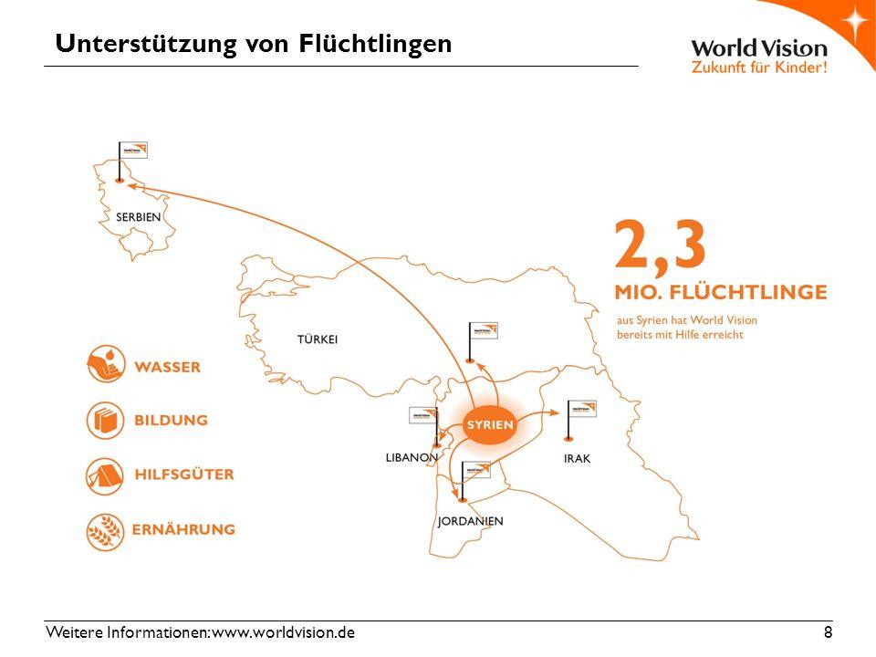 Weitere Informationen: www.worldvision.de 9 Flüchtlinge - Engagement in Deutschland Spielmobil im Einsatz bei Unterkünften im Rhein-Main-Gebiet