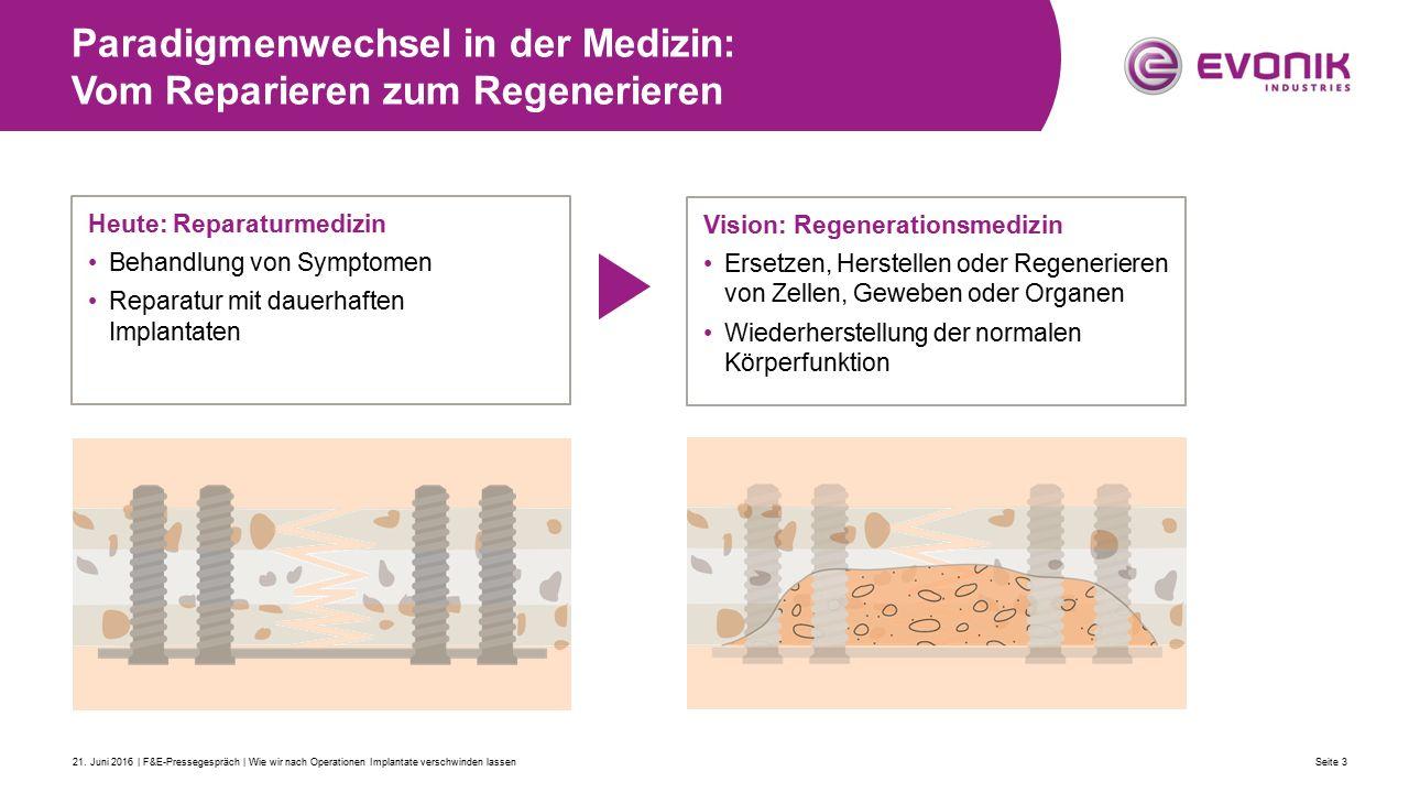 Heute: Reparaturmedizin Behandlung von Symptomen Reparatur mit dauerhaften Implantaten Paradigmenwechsel in der Medizin: Vom Reparieren zum Regenerieren Seite 321.