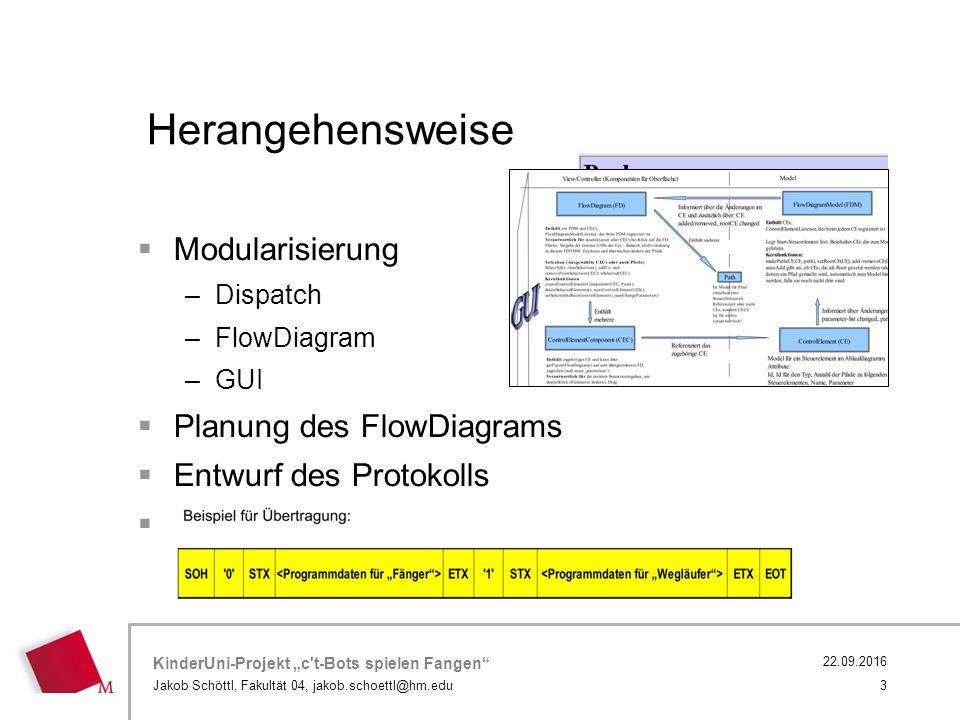 "KinderUni-Projekt ""c t-Bots spielen Fangen Jakob Schöttl, Fakultät 04, jakob.schoettl@hm.edu 3 22.09.2016 Herangehensweise  Modularisierung – Dispatch – FlowDiagram – GUI  Planung des FlowDiagrams  Entwurf des Protokolls  Programmierarbeit"