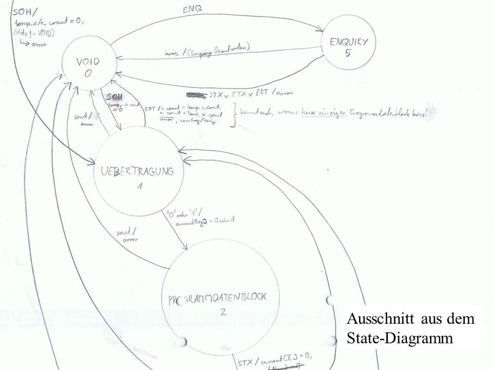 """KinderUni-Projekt """"c t-Bots spielen Fangen Jakob Schöttl, Fakultät 04, jakob.schoettl@hm.edu 7 22.09.2016 Ausschnitt aus dem State-Diagramm"""