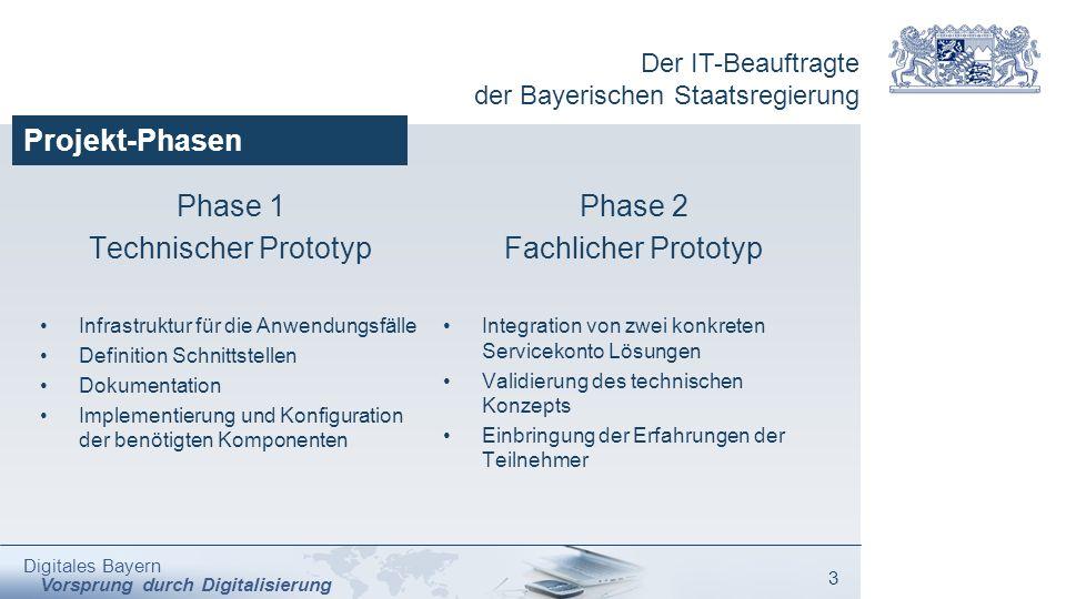 Der IT-Beauftragte der Bayerischen Staatsregierung Digitales Bayern Vorsprung durch Digitalisierung 3 Projekt-Phasen Phase 1 Technischer Prototyp Infr