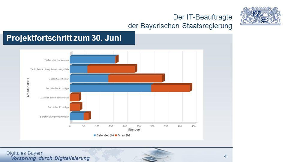 Der IT-Beauftragte der Bayerischen Staatsregierung Digitales Bayern Vorsprung durch Digitalisierung 4 Projektfortschritt zum 30. Juni