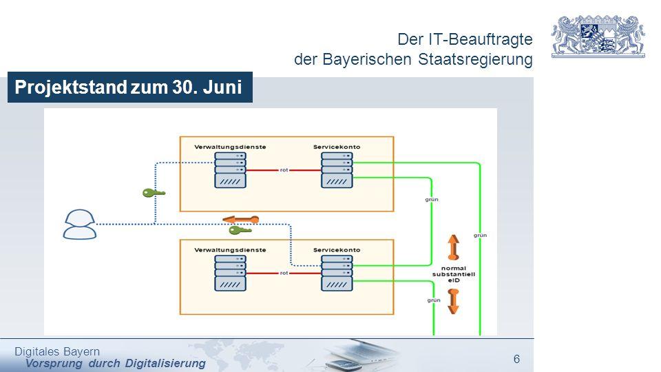 Der IT-Beauftragte der Bayerischen Staatsregierung Digitales Bayern Vorsprung durch Digitalisierung 6 Projektstand zum 30. Juni