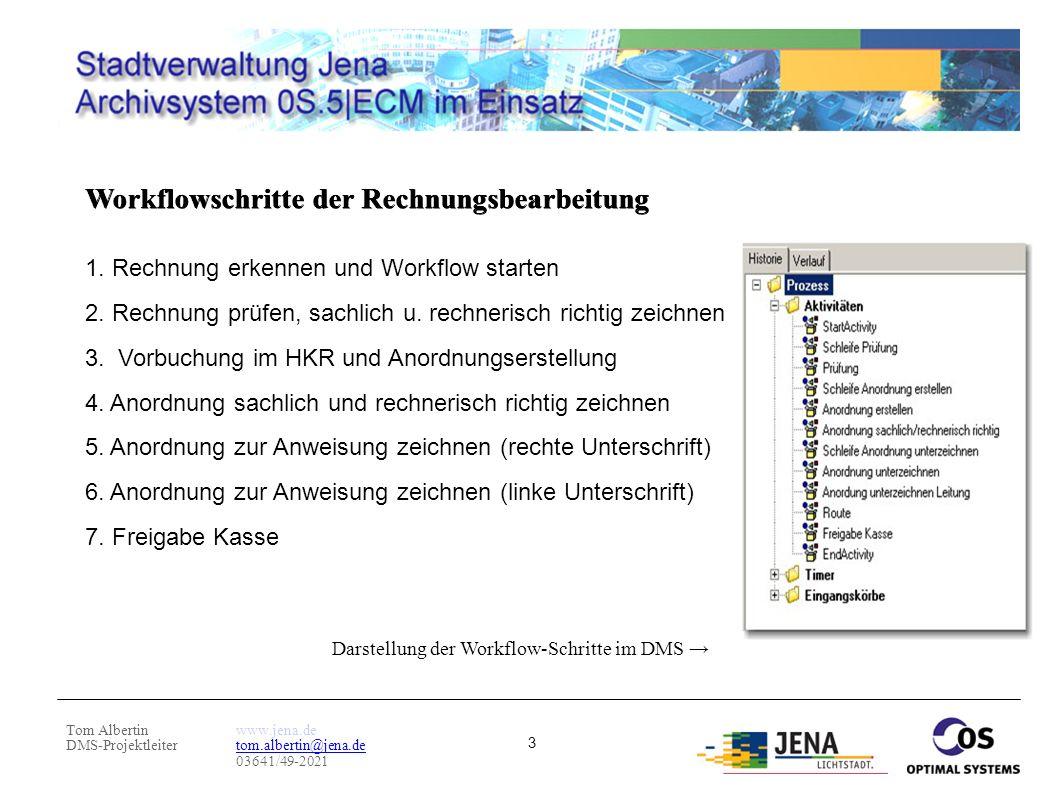 Tom Albertin DMS-Projektleiter www.jena.de tom.albertin@jena.de 03641/49-2021 14 Momentaner Stand im Workflowprozess Schleife Prüfung aktiv Bei positiven Durchlauf erfolgt die Übergabe an die Schleife Anordnung erstellen