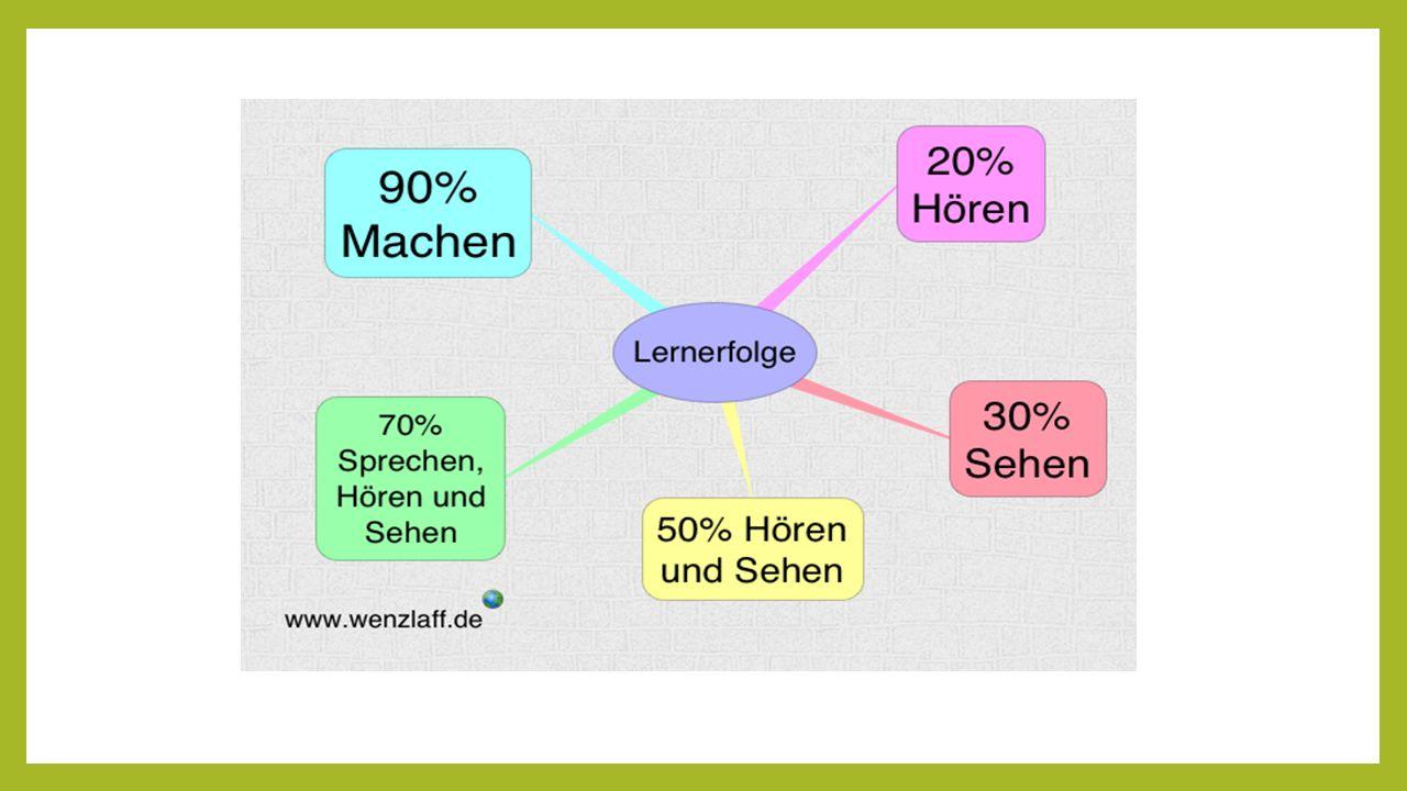 3.Sprachliche Förderung erfolgt immer angebunden an die Aufgabenstellungen des Sachfachs 4.