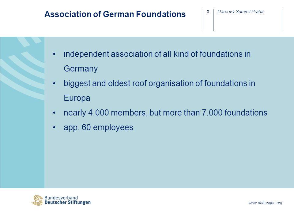 4 Dárcový Summit Praha www.stiftungen.org Existing Foundations and new founded in 2013 726 158 1.301 326 2.104 819 187 264 466 278 1.803 955 3.038 3.652 171 3.902 22 1 35 10 56 38 8 7 28 12 51 34 108 90 7 131 638 (neu in 2013) 20.150 insgesamt Rechtsfähige Stiftungen des bürgerlichen Rechts