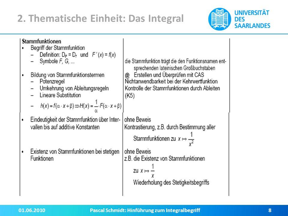 2. Thematische Einheit: Das Integral 01.06.2010Pascal Schmidt: Hinführung zum Integralbegriff9