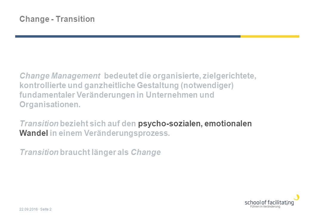 Change - Transition 22.09.2016 · Seite 2 Change Management bedeutet die organisierte, zielgerichtete, kontrollierte und ganzheitliche Gestaltung (notwendiger) fundamentaler Veränderungen in Unternehmen und Organisationen.