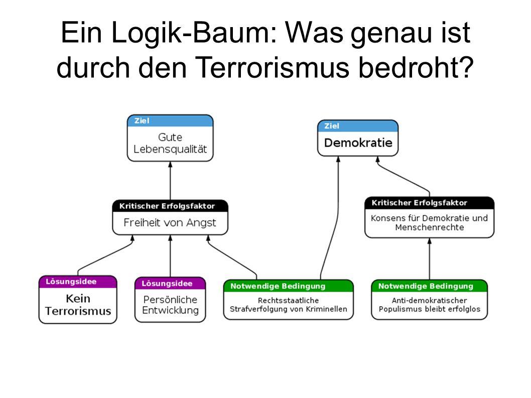Ein Logik-Baum: Was genau ist durch den Terrorismus bedroht?