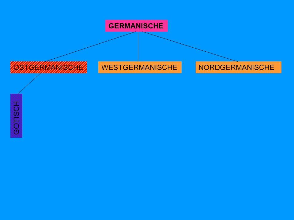 GERMANISCHE OSTGERMANISCHENORDGERMANISCHEWESTGERMANISCHE GOTISCH
