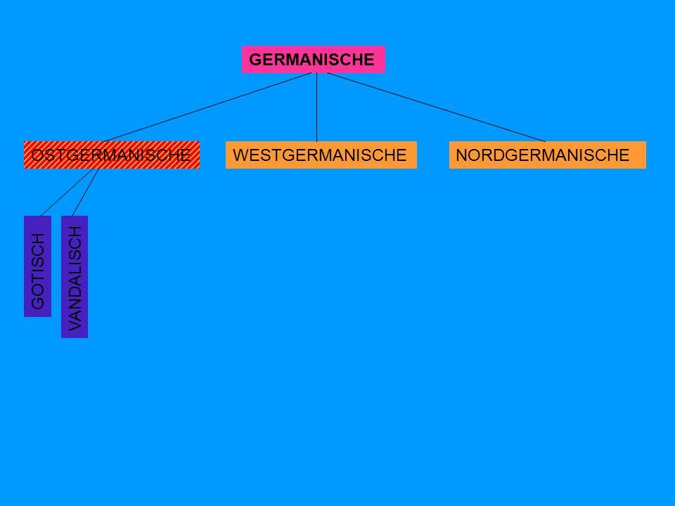 GERMANISCHE OSTGERMANISCHENORDGERMANISCHEWESTGERMANISCHE GOTISCH VANDALISCH