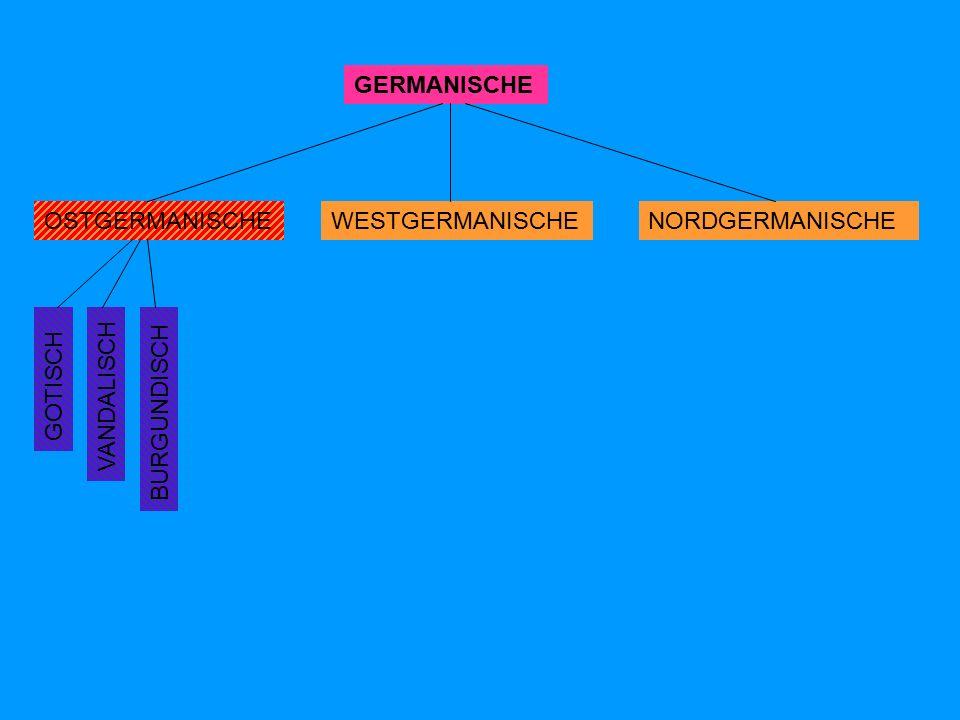 GERMANISCHE OSTGERMANISCHENORDGERMANISCHEWESTGERMANISCHE GOTISCH VANDALISCH BURGUNDISCH
