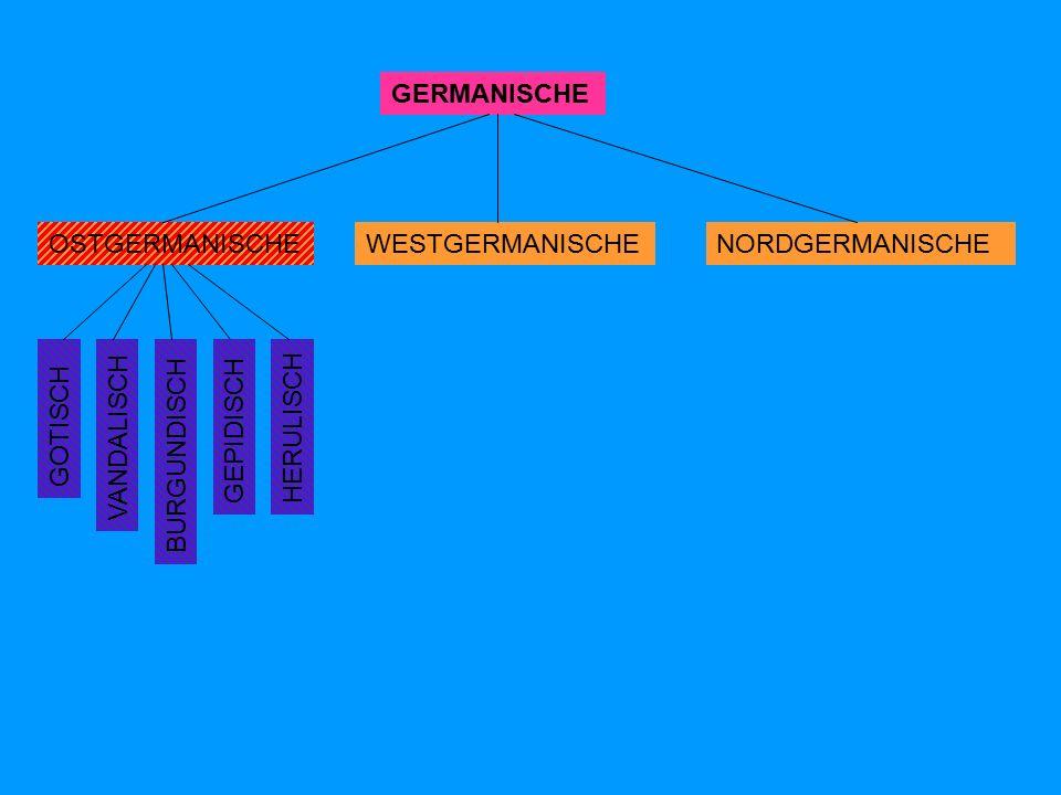 GERMANISCHE OSTGERMANISCHENORDGERMANISCHEWESTGERMANISCHE GOTISCH VANDALISCH BURGUNDISCH GEPIDISCH HERULISCH