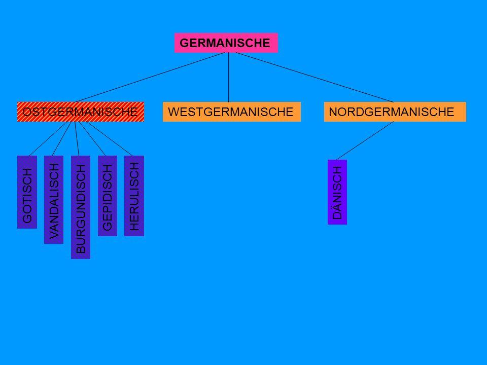 GERMANISCHE OSTGERMANISCHENORDGERMANISCHEWESTGERMANISCHE DÄNISCH GOTISCH VANDALISCH BURGUNDISCH GEPIDISCH HERULISCH
