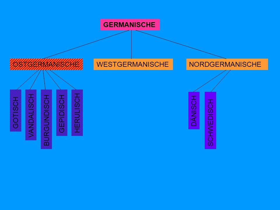 GERMANISCHE OSTGERMANISCHENORDGERMANISCHEWESTGERMANISCHE DÄNISCH SCHWEDISCH GOTISCH VANDALISCH BURGUNDISCH GEPIDISCH HERULISCH