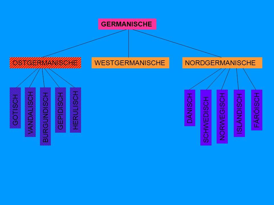GERMANISCHE OSTGERMANISCHENORDGERMANISCHEWESTGERMANISCHE DÄNISCH SCHWEDISCH NORWEGISCH FÄRÖISCH ISLÄNDISCH GOTISCH VANDALISCH BURGUNDISCH GEPIDISCH HERULISCH