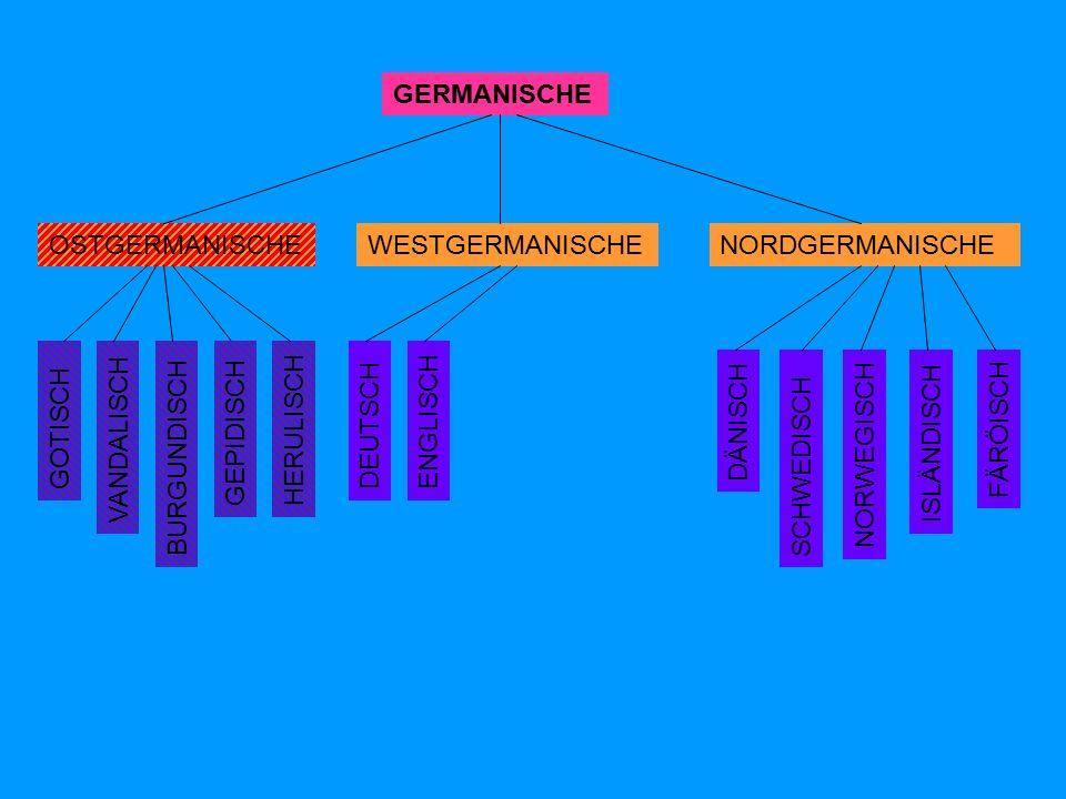 GERMANISCHE OSTGERMANISCHENORDGERMANISCHEWESTGERMANISCHE DÄNISCH SCHWEDISCH NORWEGISCH FÄRÖISCH ISLÄNDISCH GOTISCH VANDALISCH BURGUNDISCH DEUTSCHENGLISCH GEPIDISCH HERULISCH