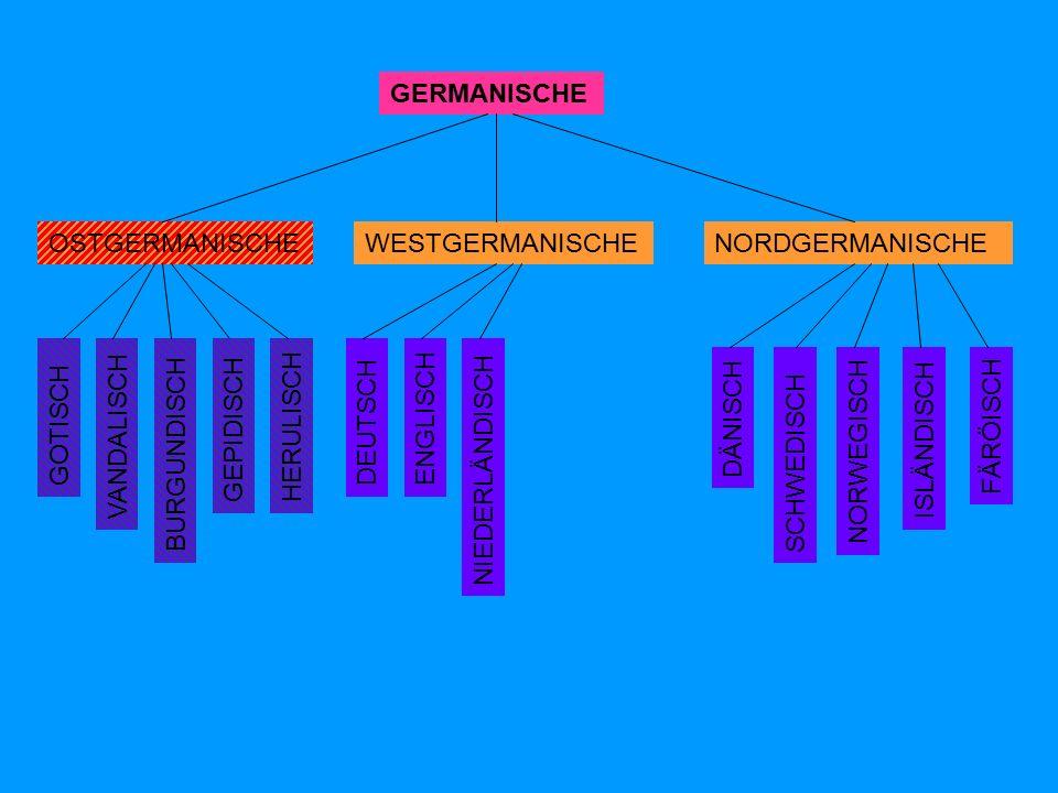 GERMANISCHE OSTGERMANISCHENORDGERMANISCHEWESTGERMANISCHE DÄNISCH SCHWEDISCH NORWEGISCH FÄRÖISCH ISLÄNDISCH GOTISCH VANDALISCH BURGUNDISCH DEUTSCHENGLISCH NIEDERLÄNDISCH GEPIDISCH HERULISCH