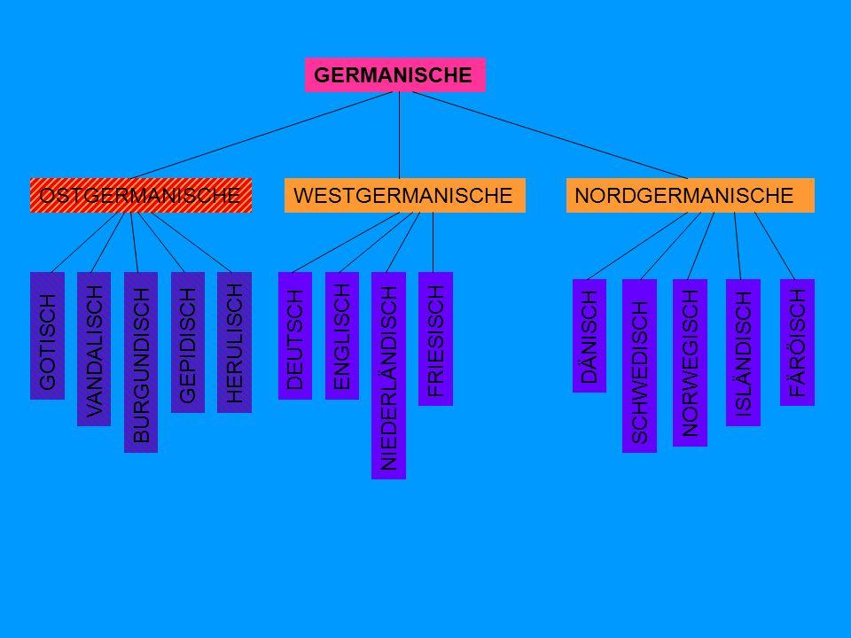 GERMANISCHE OSTGERMANISCHENORDGERMANISCHEWESTGERMANISCHE DÄNISCH SCHWEDISCH NORWEGISCH FÄRÖISCH ISLÄNDISCH GOTISCH VANDALISCH BURGUNDISCH DEUTSCHENGLISCH NIEDERLÄNDISCH FRIESISCH GEPIDISCH HERULISCH