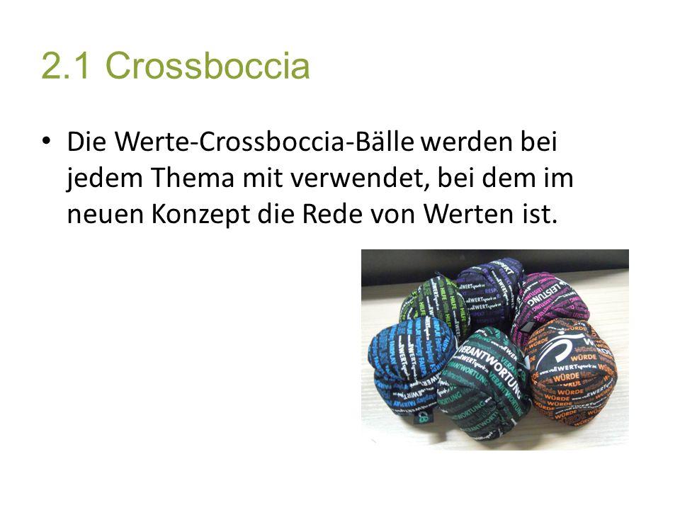 2.1 Crossboccia Die Werte-Crossboccia-Bälle werden bei jedem Thema mit verwendet, bei dem im neuen Konzept die Rede von Werten ist.