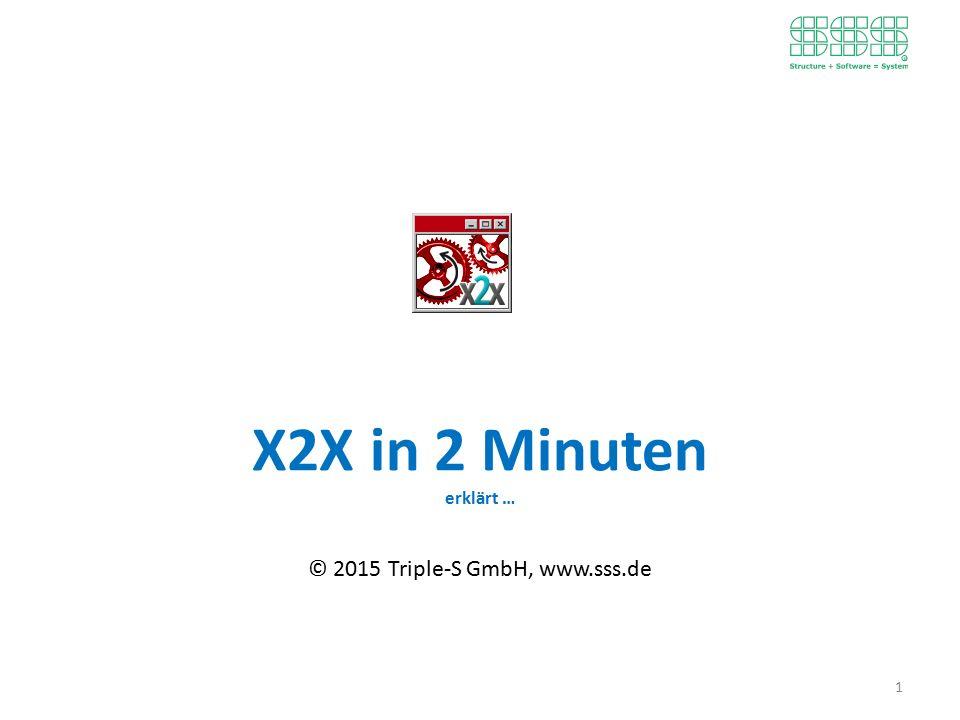 X2X in 2 Minuten erklärt … 1 © 2015 Triple-S GmbH, www.sss.de