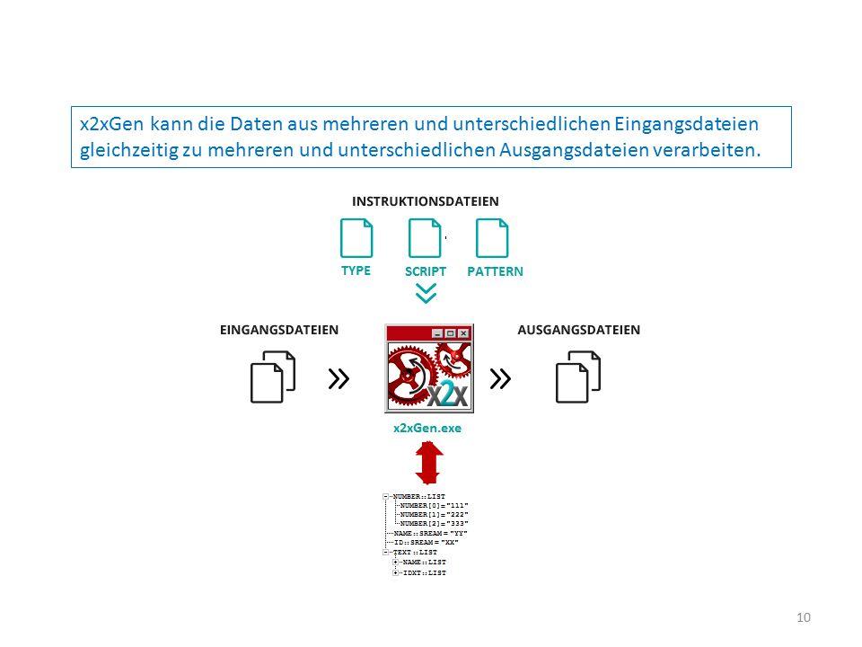 x2xGen kann die Daten aus mehreren und unterschiedlichen Eingangsdateien gleichzeitig zu mehreren und unterschiedlichen Ausgangsdateien verarbeiten. 1