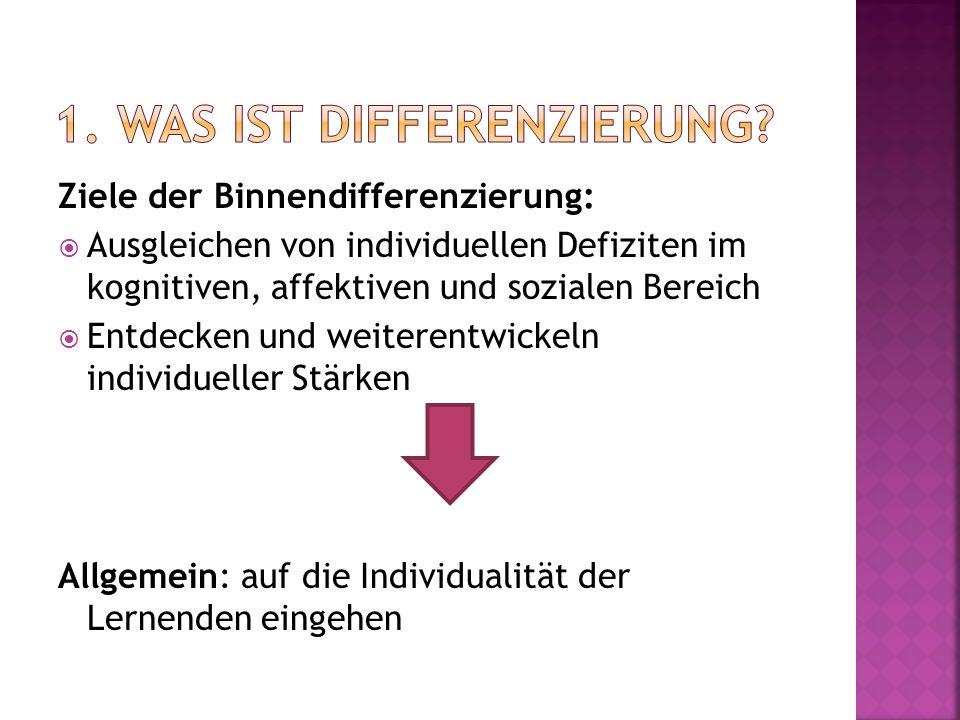 Ziele der Binnendifferenzierung:  Ausgleichen von individuellen Defiziten im kognitiven, affektiven und sozialen Bereich  Entdecken und weiterentwickeln individueller Stärken Allgemein: auf die Individualität der Lernenden eingehen