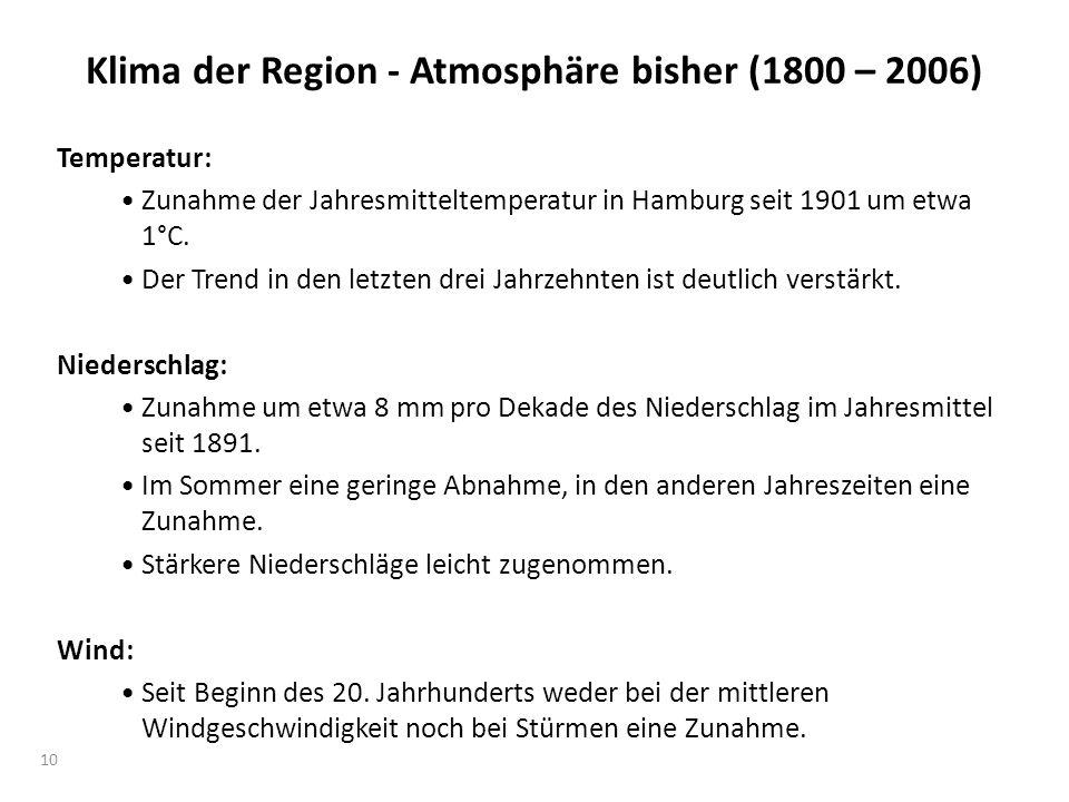 PAGE 10 Klima der Region - Atmosphäre bisher (1800 – 2006) Temperatur: Zunahme der Jahresmitteltemperatur in Hamburg seit 1901 um etwa 1°C. Der Trend