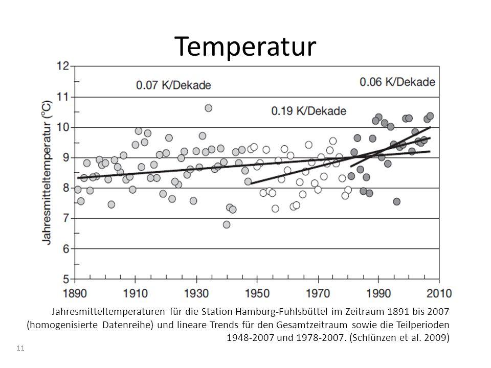 Temperatur 11 Jahresmitteltemperaturen für die Station Hamburg-Fuhlsbüttel im Zeitraum 1891 bis 2007 (homogenisierte Datenreihe) und lineare Trends fü